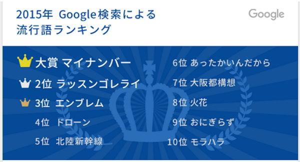 流行語大賞 グーグル