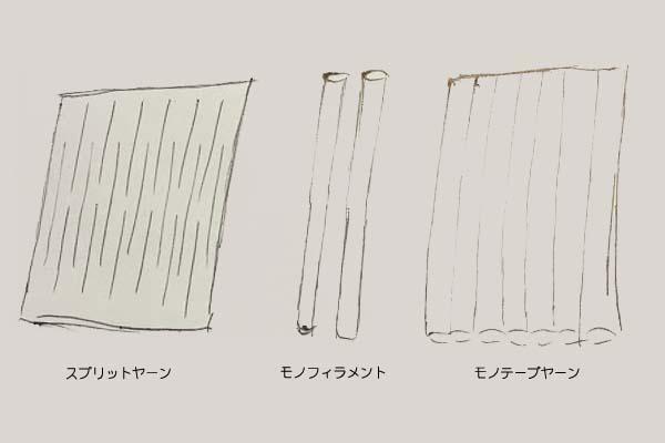 人工芝の形状