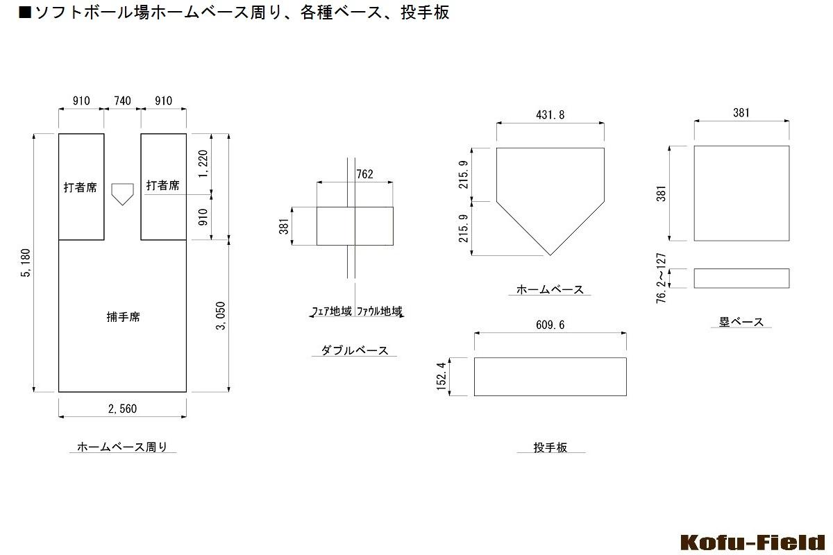 ソフトボール場ホームベース周り、各種ベース、投手板
