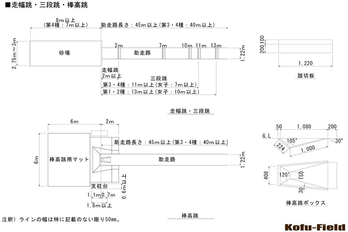 【競技別エリア規格】陸上競技場 | コウフ・フィールド ...