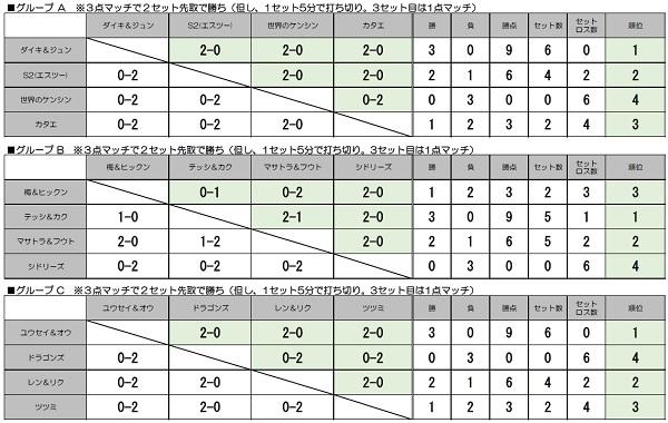ジョーキーボール ■グループリーグWEB用