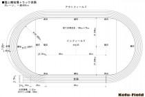 【競技別エリア規格】陸上競技場
