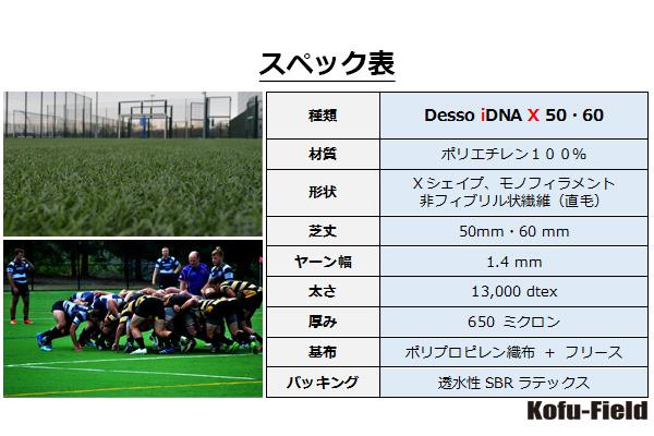 iDNAX50・60spec