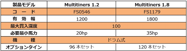 WEB Multitiners (4) サイズ