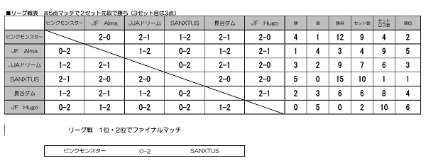 10th KOFUカップ結果(WEB用)