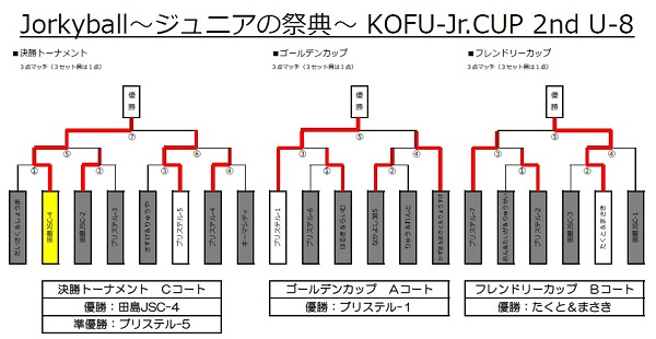 ■WEB トーナメント